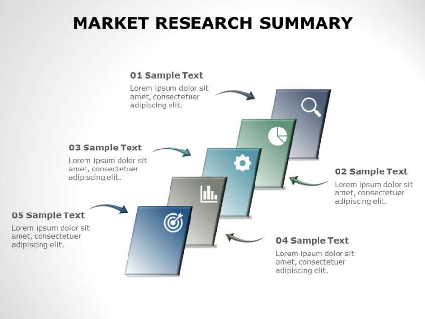 Marketing Research Summary