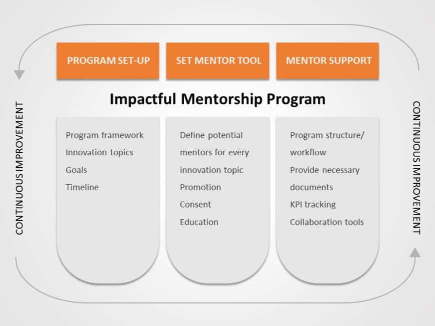 Mentorship 03