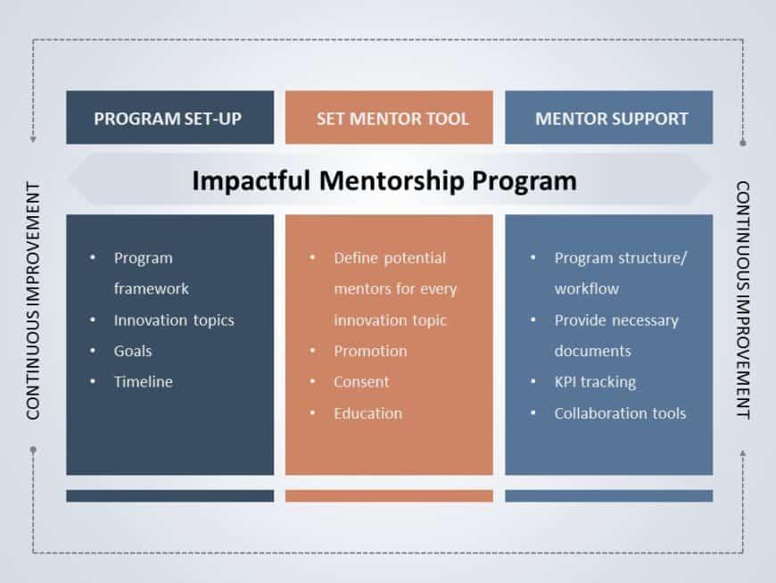 Mentorship 09