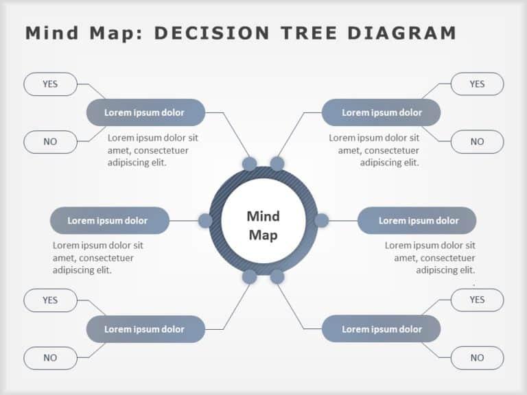 Mind Maps 03