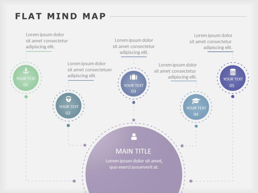 Mind Maps 04