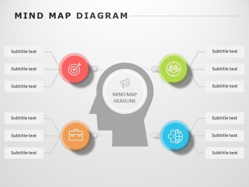 Mind Maps 07