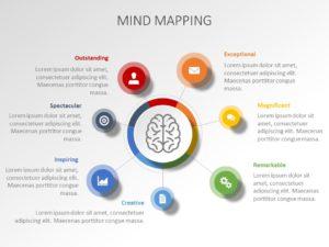 Mind Maps 08