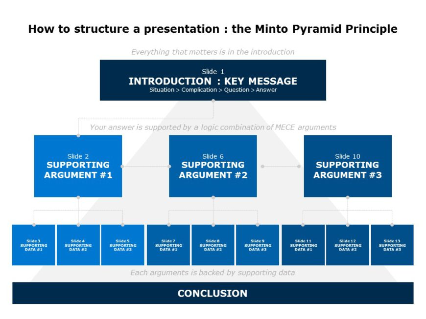 Minto Pyramid 02
