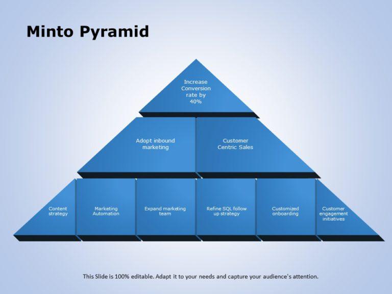 Minto Pyramid 04