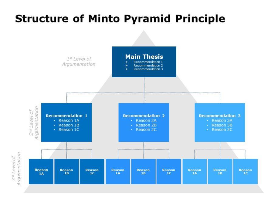 Minto Pyramid 05