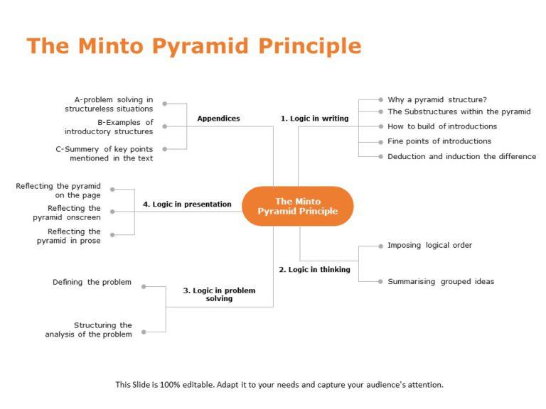 Minto Pyramid 06