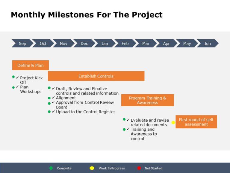 Monthly Project Milestones