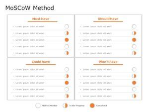 MoSCow Method 01