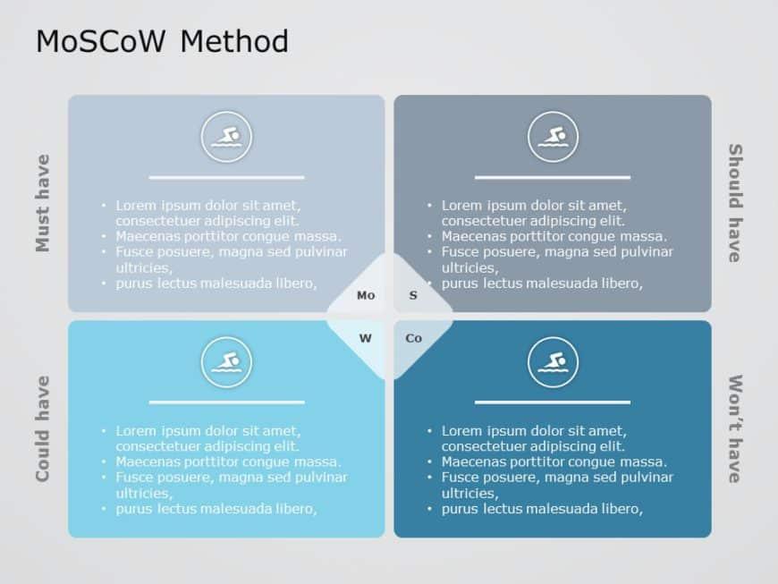 MoSCow Method 02