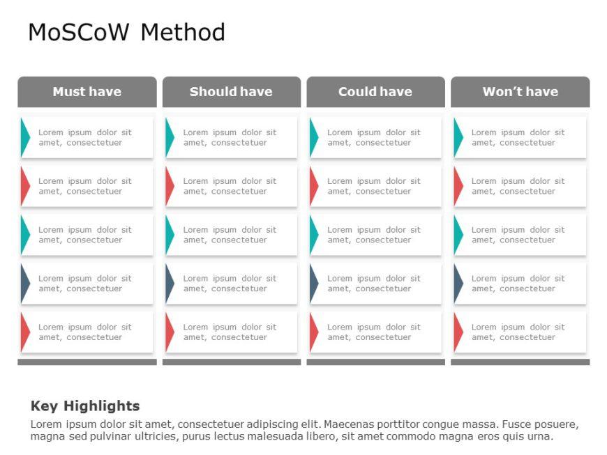 MoSCow Method 04