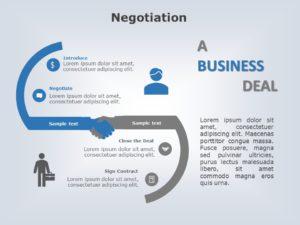 Negotiation 04