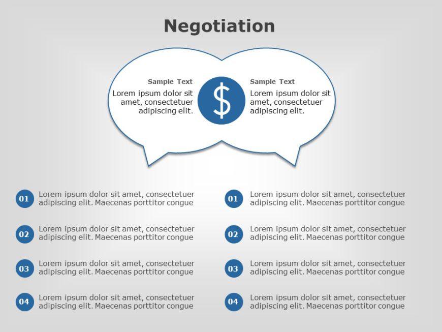 Negotiation 05
