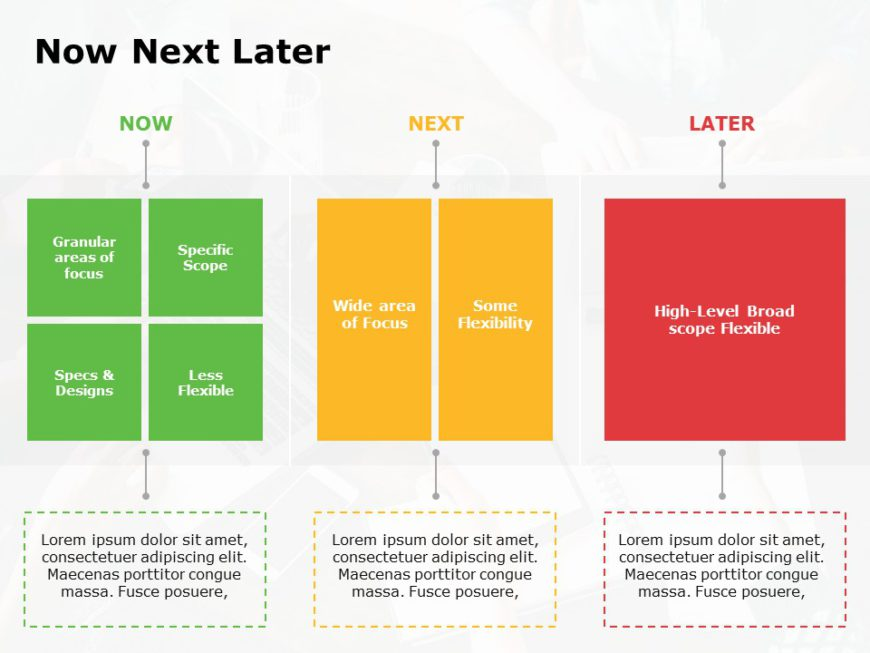 Now Next Later Roadmap 01