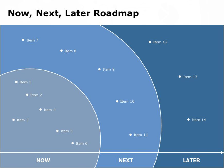 Now Next Later Roadmap 07