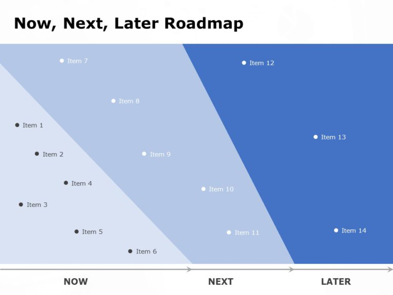 Now Next Later Roadmap 08
