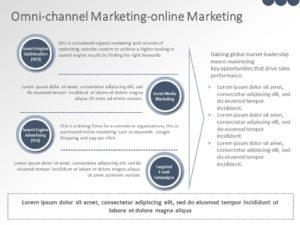 Omni Channel Marketing 04