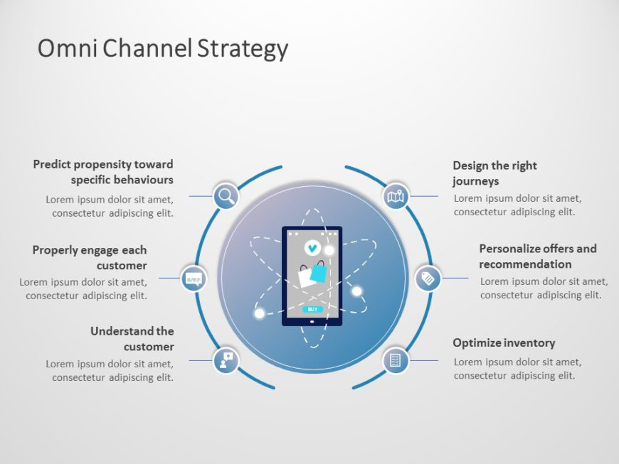 Omni Channel Strategy