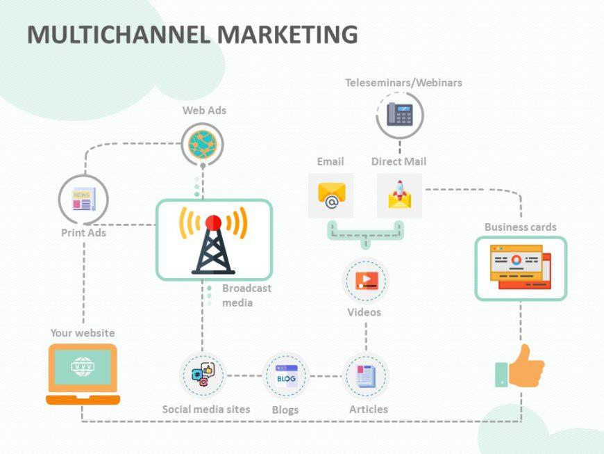 Omnichannel Marketing 01