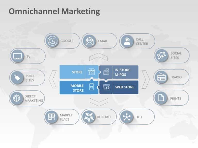 Omnichannel Marketing 02