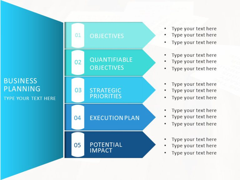 One Page Business Planning