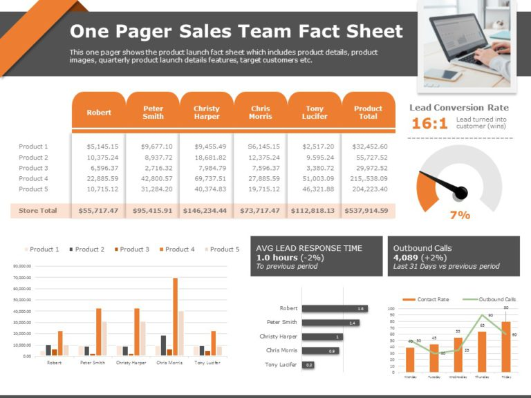 One Page Fact Sheet 01