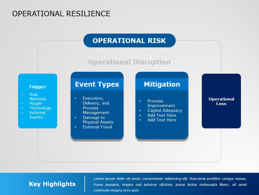 Operational Resilience 01