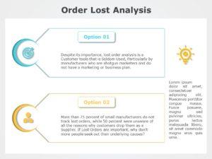 Order Lost Analysis 01
