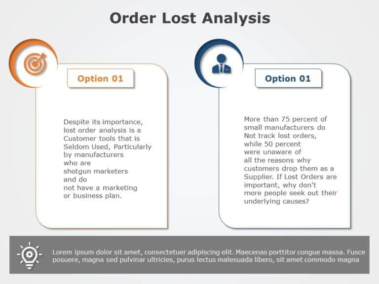 Order Lost Analysis 02