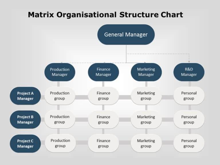 Free organization chart 07
