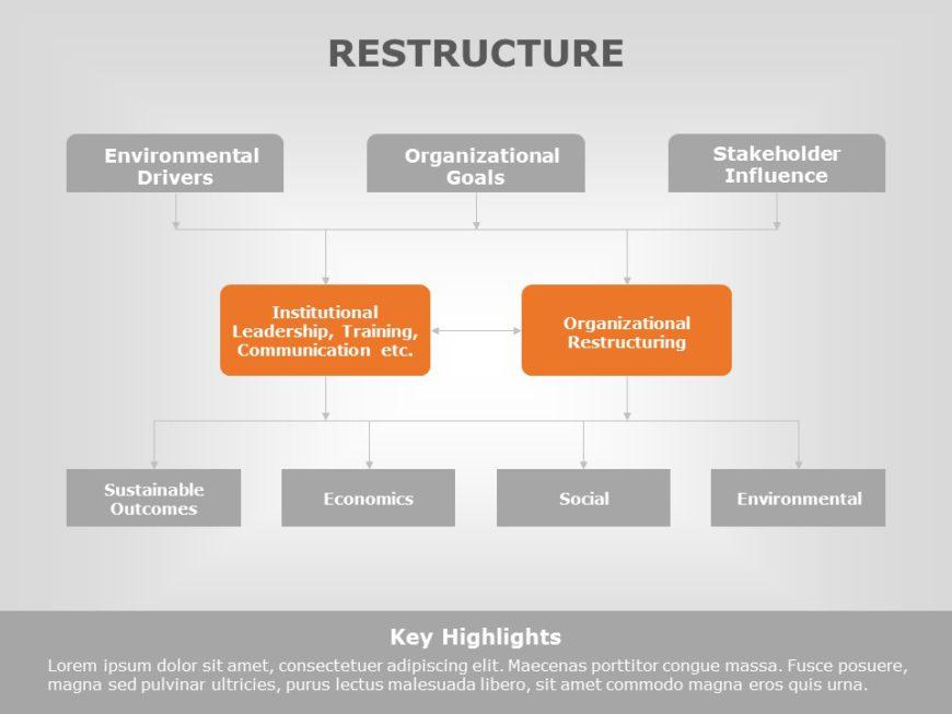 Organization Restructure 01