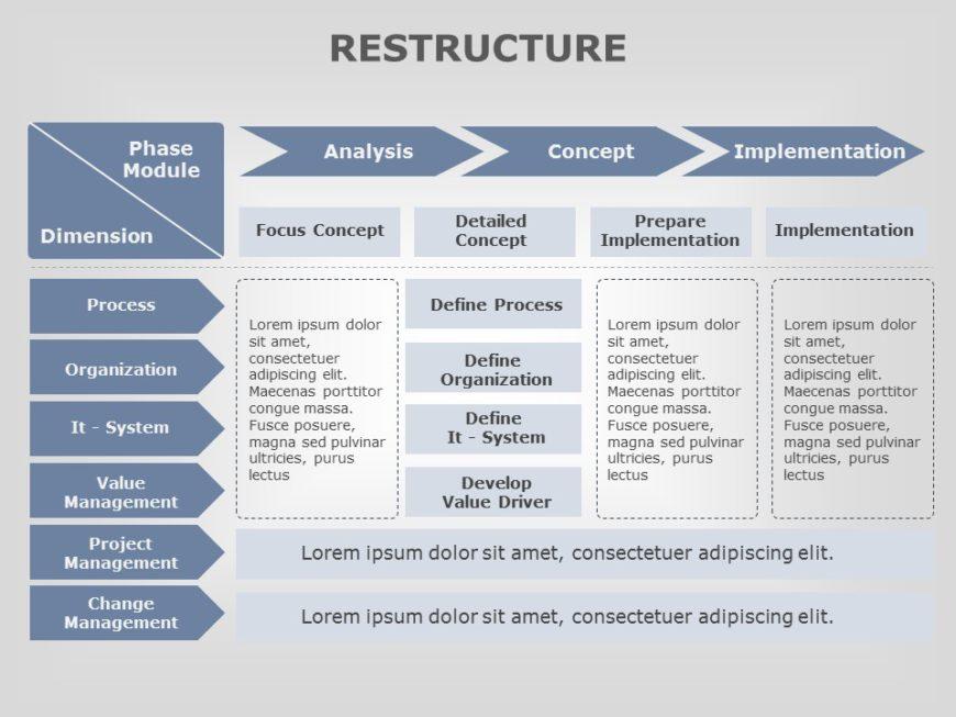 Organization Restructure 02