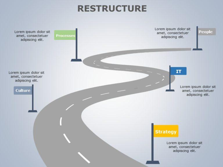 Organization Restructure 04