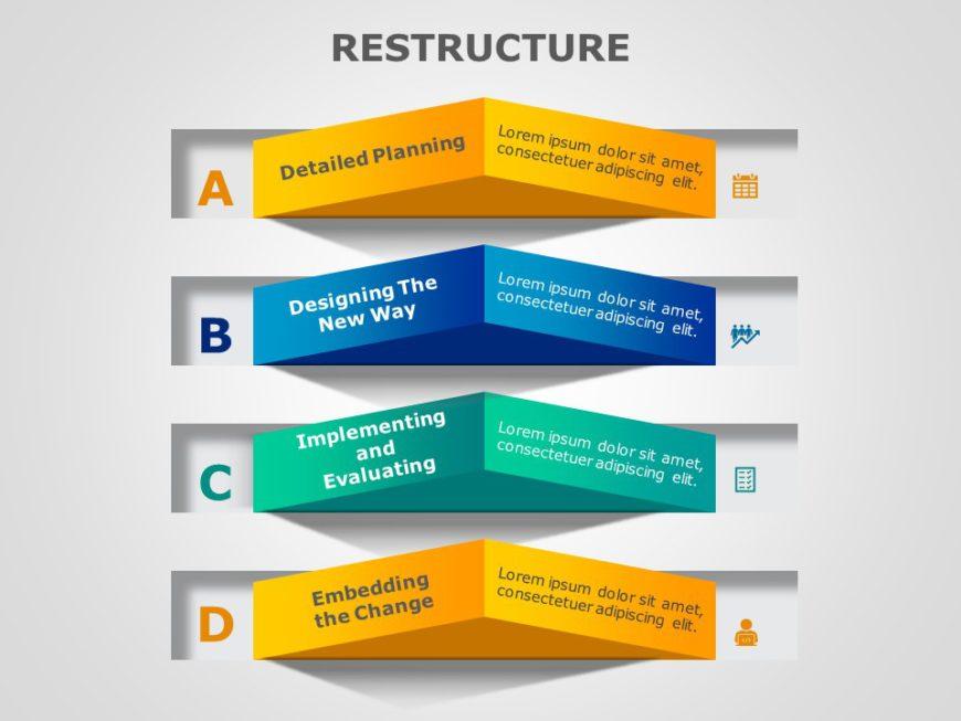 Organization Restructure 05