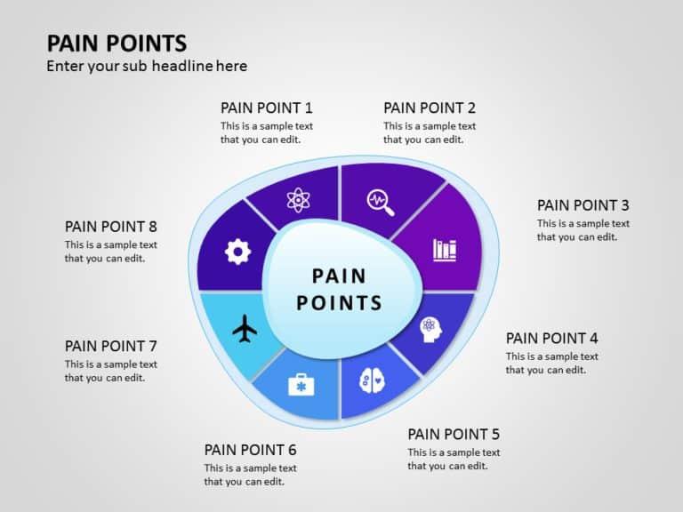 Pain Points 03