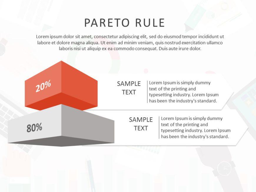 Pareto Rule 01