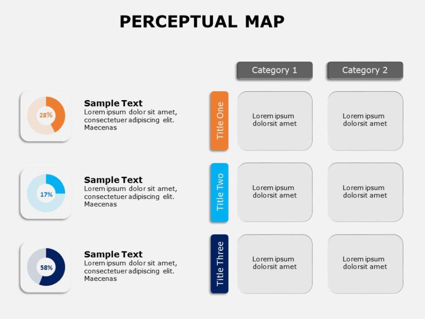 Perceptual Map 02