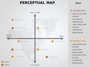 Perceptual Positioning Map