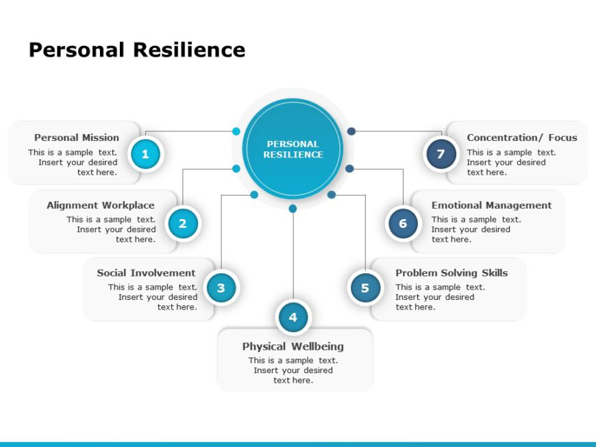 Personal Resilience 01