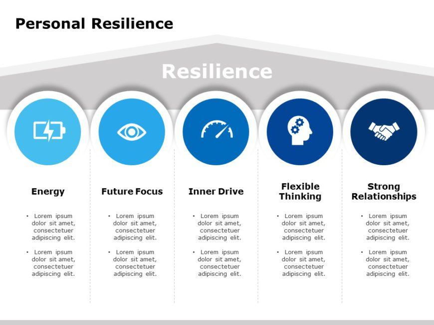 Personal Resilience 02