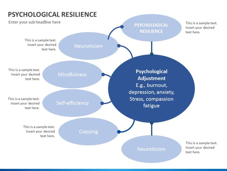 Personal Resilience 03