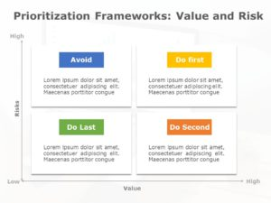 Prioritization Matrix 01