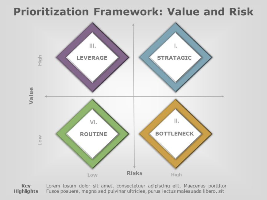 Prioritization Matrix 02