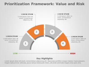 Prioritization Matrix 03