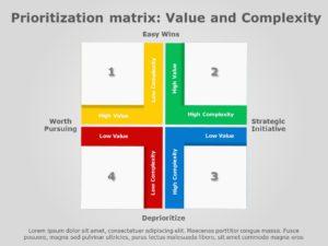 Prioritization Matrix 05
