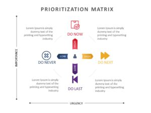 Prioritization Matrix 06