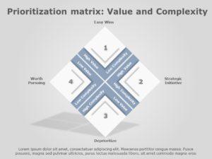 Prioritization Matrix 07