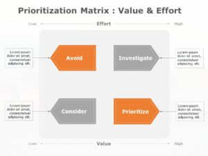 Prioritization Matrix 09