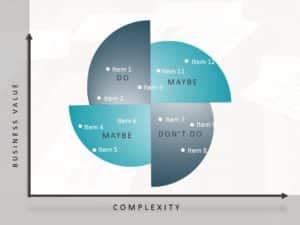 Prioritization Matrix