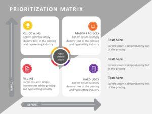 Priority Matrix 01
